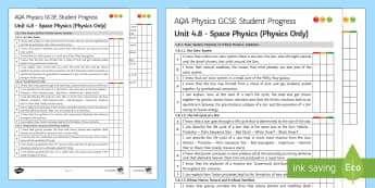 AQA Physics Unit 4.8 Space Physics Student Progress Sheet - Student Progress Sheets, AQA, RAG sheet, Unit 4.8 Space Physics