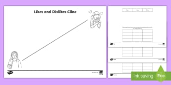Likes and Dislikes Cline Differentiated Activity Sheets - cline, clines, language items, ordering, word strength, synonyms, antonyms, positive, negative, weak