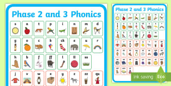 India Specific Phase 2 and 3 Phonics Large Display Poster - Twinkl, Hope, Resources, Phase 2, 3, Phonics,