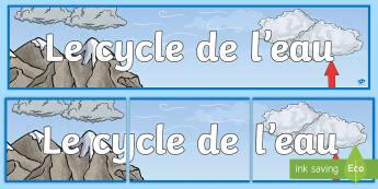 Bannière : Le cycle de l'eau - climat, climate, pluie, évaporation, condensation, précipitations, ruissellement, infiltration, m