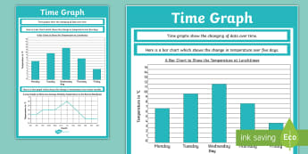KS2 Time Graph Display Poster - working wall, statistics, handling data, line graph, bar graph, year 4, y4,