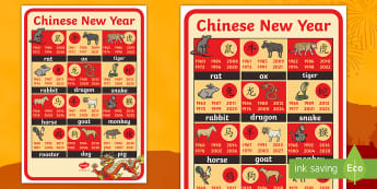 Chinese New Year Animals and Years Display Poster - Chinese New Year, China, Year Of The Dog, CNY, New Year, rat, ox, rooster, pig, dragon, goat, snake,