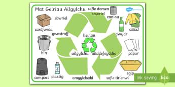 Ailgylchu Mat Geiriau - WL Social Media Requests in Welsh FP (MEDIUM PRIORITY), ailgylchu, geiriau allweddol, ysgrifennu, Cy