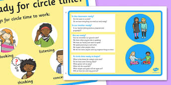 Circle Time Information Posters - circle, time, circle time, information, info, poster, sign, display, rules, rule, SEN, behaviour management, PSHE, SEAL, carpet time, circle, good sitting
