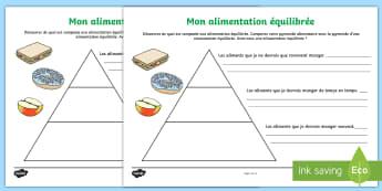 Support pour la production écrite : La pyramide alimentaire - nourriture, régime, sain, santé, cycle 2,French