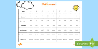 Stellenwert Übersicht - Zahlen, Nummern, Ziffern, zählen, Tabelle,German
