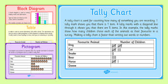 KS1 Year 2 Statistics Display Posters Pack and Questions - ks1, year 2, statistics