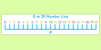 Image result for number line to 20 eyfs
