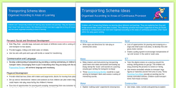 Transporting Schema Activity Planning and Continuous Provision Ideas - Transport, Eyfs, Plans, Continuous Provision, Enhancements, child initiated, adult led,, Child Devel
