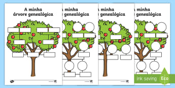 Árvore genealógica, ficha de atividades - My Family Tree Worksheets - Family tree, family tree template, my family, parent, mum, dad, grandpar