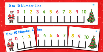 Christmas Number Line Banner (0-10) - Christmas, xmas, Maths, Math, numberline, numberline display, tree, advent, nativity, santa, father christmas, Jesus, tree, stocking, present, activity, cracker, angel, snowman, advent , bauble, display, poster,