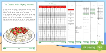 The Stolen Christmas Pavlova Maths Problem-Solving Game - Xmas, Christmas, Maths Mystery, Pavlova, Maths, Problem Solving