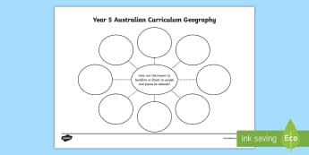 Year 5 Geography Inquiry Question Mind Map Worksheet / Activity Sheet - impact, bushfires, floods, people, places, ACHASSK111, ACHASSK112, ACHASSK113, ACHASSK114, Diagnosti