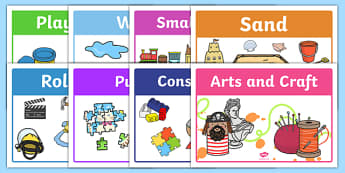Classroom Areas for Early Years Posters - class, classroom, nursery, foundation, recpetion, eyfs, early years, setting, sign, signs, labels, areas, display