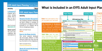 EYFS Shopping Adult Input Planning and Resource Pack Overview - early years planning, topic plan, Foundation, EYFS, environmental print, words all around, bakery, s