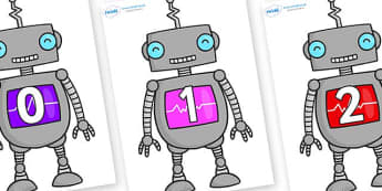Numbers 0-50 on Robots - 0-50, foundation stage numeracy, Number recognition, Number flashcards, counting, number frieze, Display numbers, number posters