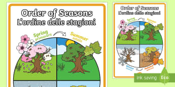 Order of the Seasons Display Poster English/Italian - Order of Seasons Display Poster - seasons, weather, changes, ks1, year 1, year one, y1, science, dis