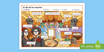 KS3 Mexican Day of the Dead Word Mat Spanish - halloween, day, dead, vocabulary, spellings, mexico, traditions, festivities, celebrations, dia de l