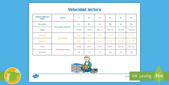 Tabla de evaluación: La velocidad lectora - lecto, leer, lectura, sonidos, letra , lecto-escritura, fonemas, sonidos, consonantes, letra velocid