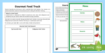 Australian States and Territories - Northern Territory Gourmet Food Truck Challenge Activity - Year 3, ACHASSK066, geography, Australian curriculum, lesson, research, HASS, Landmark, Natural Feat