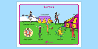 Circus Scene Word Mat - keyword, keyword mat, word mat, visual aid