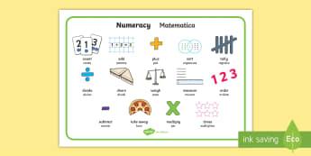 Numeracy Instructions Word Mat English/Italian - Numeracy Instructions Word Mat - numeracy, word mat, instructions, numracy, wordmat