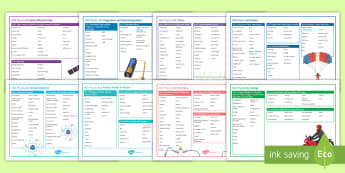 AQA Physics Word Mats - energy, electricity, atomic, waves, forces
