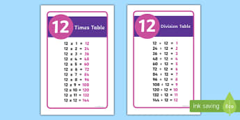 IKEA Tolsby 12 Times and Division Table Prompt Frame - ikea tolsby frame, ikea tolsby, frame, times tables, times table, division tables, division table, prompt frame, prompt