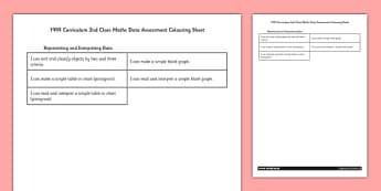 1999 Curriculum 2nd Class Maths Data Assessment Targets Colouring Sheet - roi, irish, republic of ireland