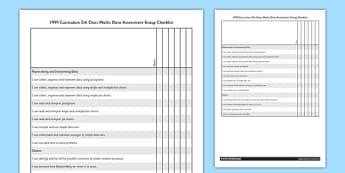 1999 Curriculum 5th Class Maths Data Assessment Group Checklist - roi, gaeilge, maths, curriculum, 1999