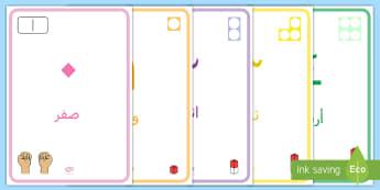ملصق عرض الأرقام من 0 إلى عشرون - 0-20، ألأرقام إلى 20، الرياضيات، عرض الرياضيات، ملصقات ال
