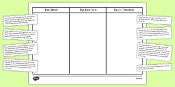 Categorising Children's Rights Activity Sheet - CfE, Health and Wellbeing, PSHE, Rights Respecting Schools, UN Charter Rights of the Child, Children's Rights, Responsibilities, worksheet