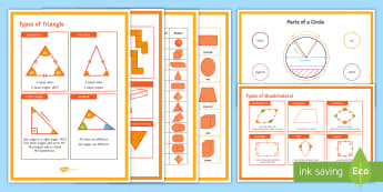 Geometry (Shape) Display Pack - KS3, KS4, Need to Know, overview, circle, triangles, nets, Maths