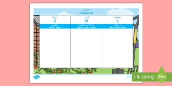 Allotment KWL Grid Arabic/English