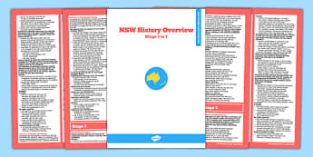 NSW Stage 1-3 Foundation to Year 6 History Syllabus Overview - australia