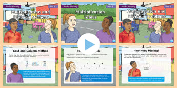 Year 3 Multiplication and Division Maths Mastery PowerPoints Resource Pack - Reasoning, Greater Depth, Abstract, Problem Solving, Explanation