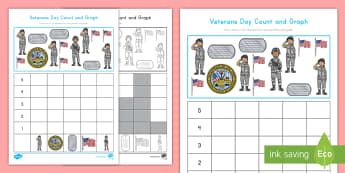 Veterans Day Count and Graph Activity Sheet - Math, Veterans, Data and measurement, holiday, counting skills, worksheet