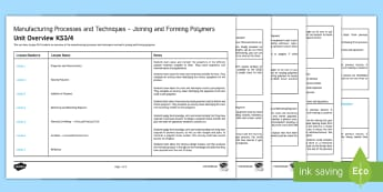 Joining and Forming Polymers Unit Overview -  - Key Stage 4, Design & technology, process, GCSE,project, iterative, polymers, plastics, manufacturin