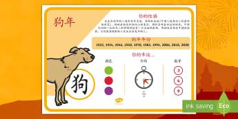 狗年(中国新年)展示海报 - 中国新年,春节,节日,庆祝,展示,海报,狗年,性格