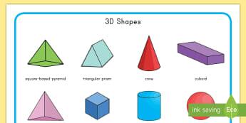3D Shape Word Mat - word mat, shapes, 3D, geometry, cube