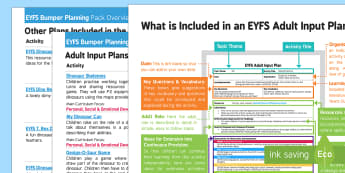 EYFS Dinosaurs Bumper Planning Pack Overview - Dinosaurs, planning, teaching, adult led, activities, games, ideas, lessons.