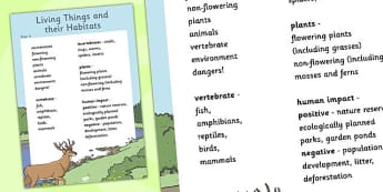 Year 4 Living Things their Habitats Scientific Vocabulary Poster
