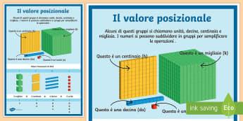 Il valore posizionale Poster - decine, untà, regoli, centinaia, migliaia, italiano, italian, matematica, materiale, scolastico