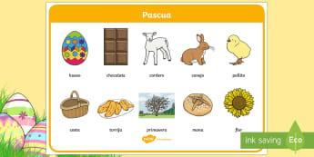 Tapiz de vocabulario: Pascua - Semana Santa, Pascua, Holy Week, Easter,Spanish.