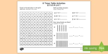 8 Times Table Activity Sheet English/Mandarin Chinese - multiplication, counting, eal, esl, translation