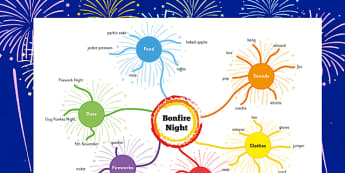 Bonfire Night Concept Maps - bonfire night, concept, maps, concept maps, fireworks