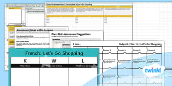 French: Let's Go Shopping Year 6 Unit Assessment Pack