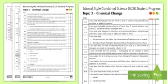 Edexcel Style Combined Science (Chemistry) Chemical Changes Student Progress Sheet - Acids, Chamical Change, Electrolytic Processes, Electrolysis, Electrolyte, Alkalis, Bases