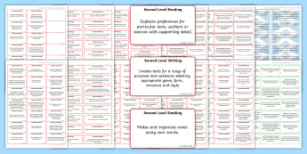 CfE Second Level Benchmark Assessment Stickers  Resource Pack - CfE Benchmark Assessment Stickers, numeracy assessment stickers, shape position and movement assessm