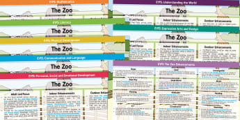 EYFS The Zoo Lesson Plan and Enhancement Ideas EYFS Lesson Plan and Enhancement Ideas - EYFS, Early Years Planning, Adult Led, Continuous Provision, At The Zoo, Zoo Animals, Animals, Zoo K